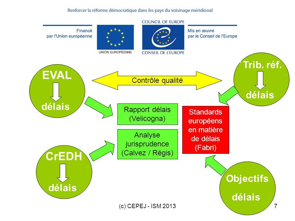 b) Analyse et rapports EVAL CrEDH Trib. réf. délais délais Objectifs