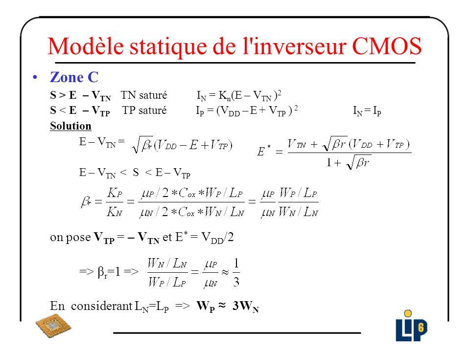 Modèle statique de l inverseur CMOS