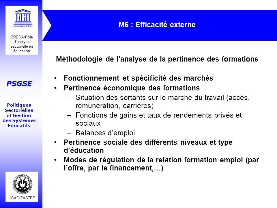 Méthodologie de l'analyse de la pertinence des formations