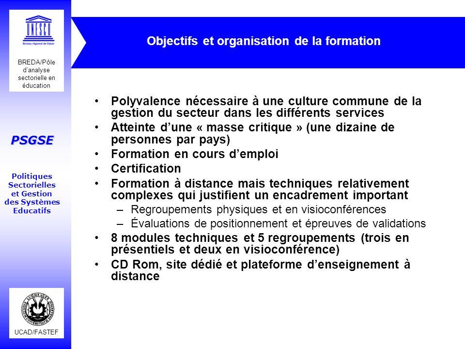 Objectifs et organisation de la formation