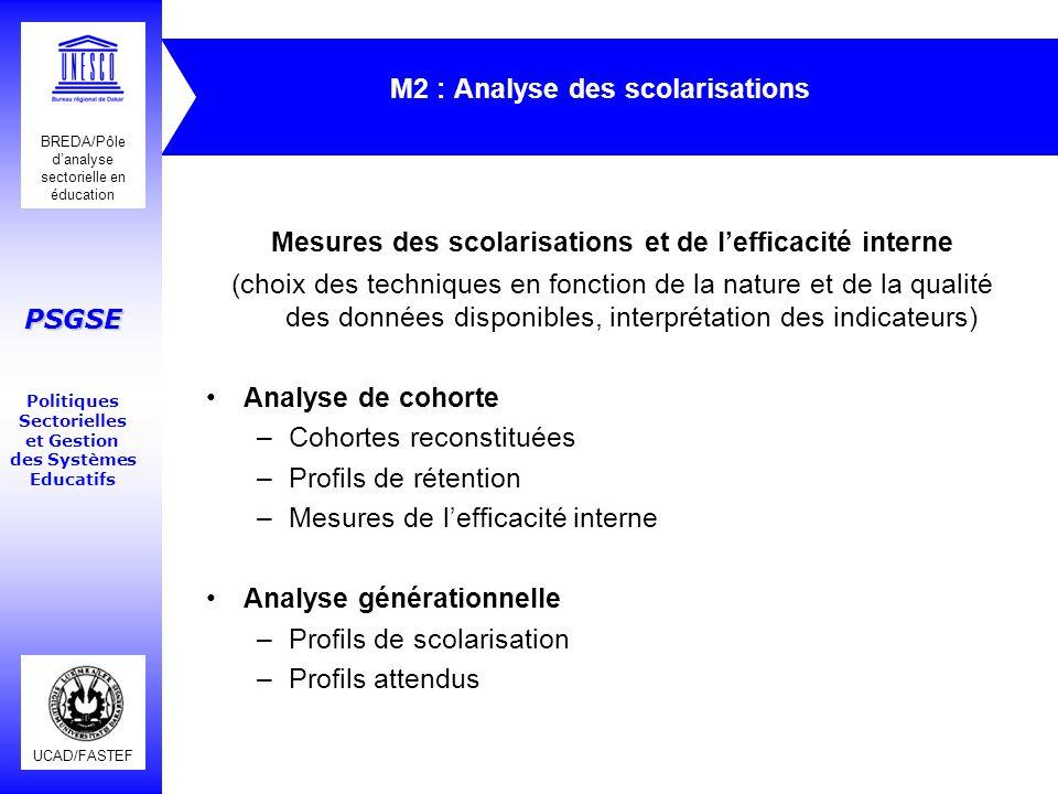 M2 : Analyse des scolarisations