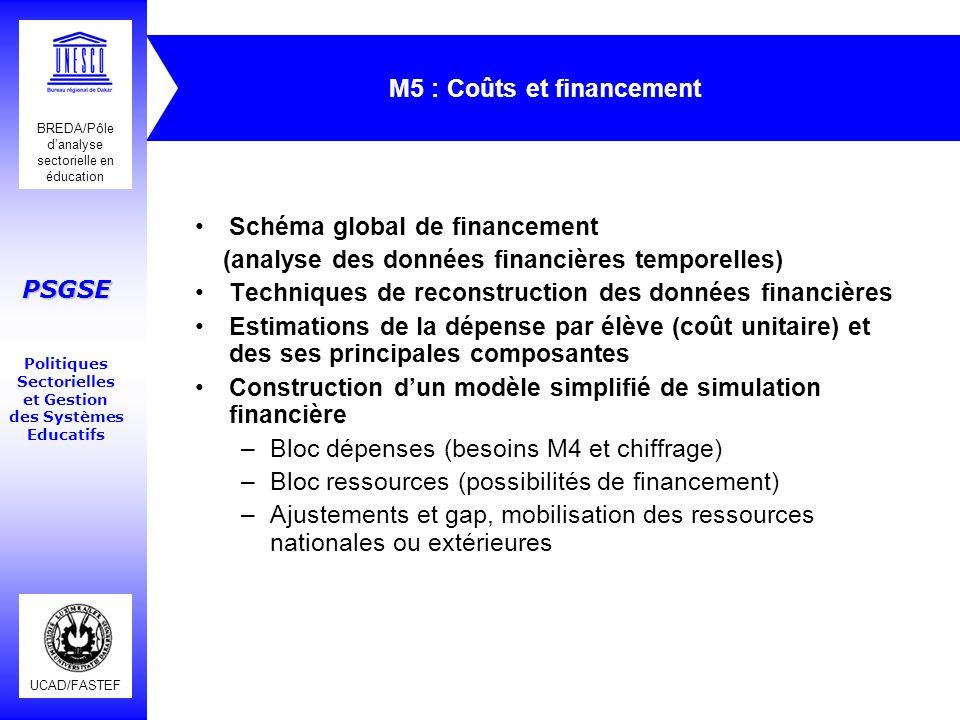 M5 : Coûts et financement