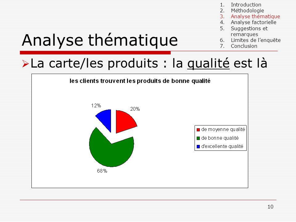 Analyse thématique La carte/les produits : la qualité est là