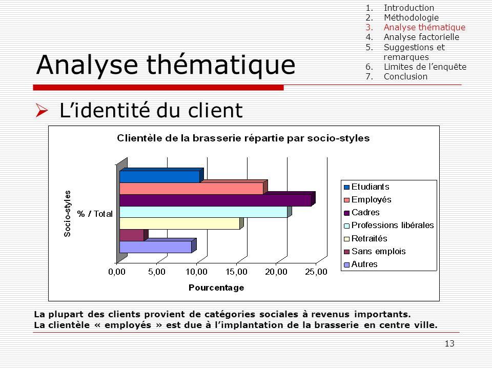 Analyse thématique L'identité du client