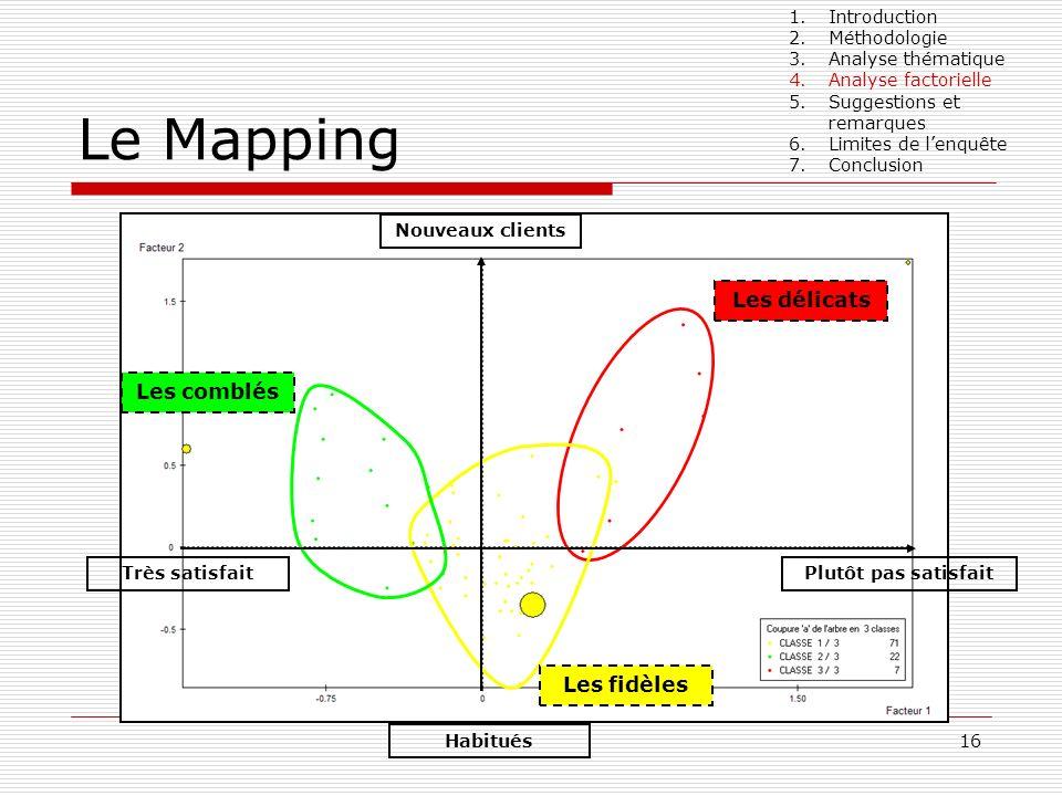 Le Mapping Les délicats Les comblés Les fidèles Introduction