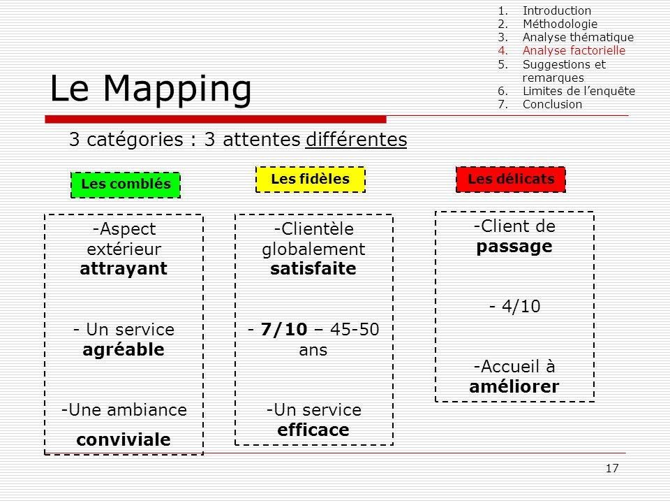 Le Mapping 3 catégories : 3 attentes différentes