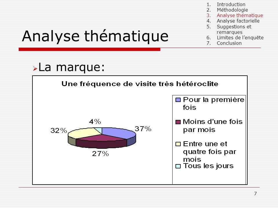 Analyse thématique La marque: Introduction Méthodologie