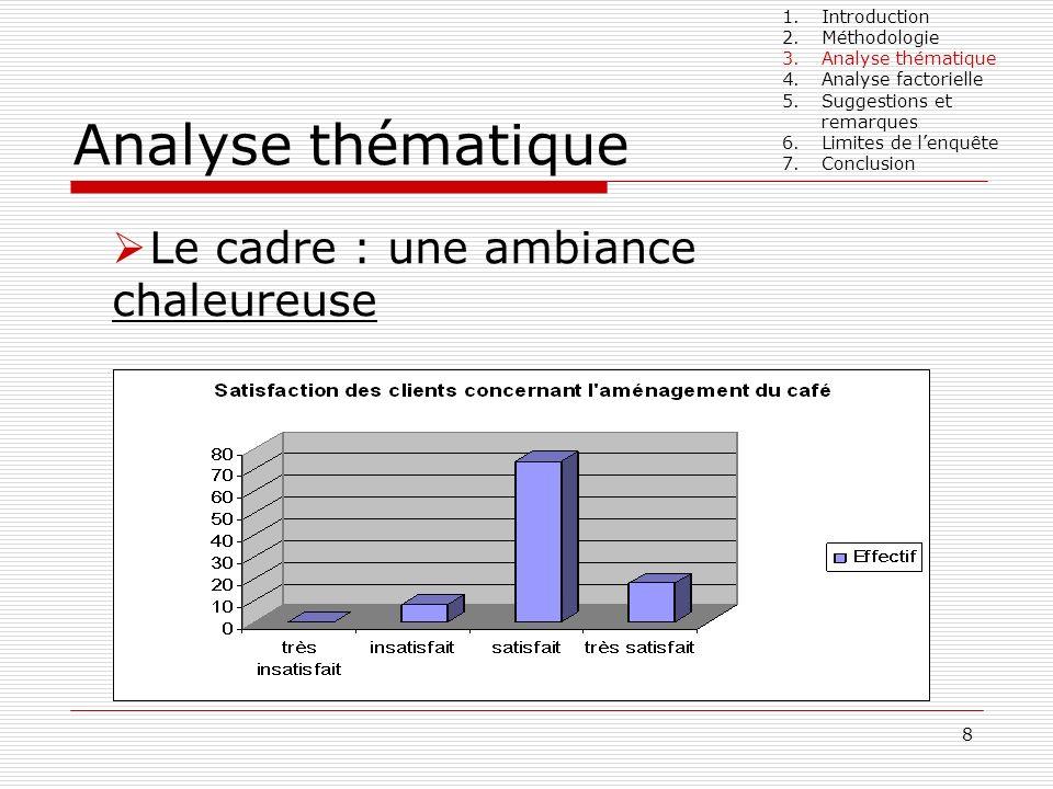Analyse thématique Le cadre : une ambiance chaleureuse Introduction