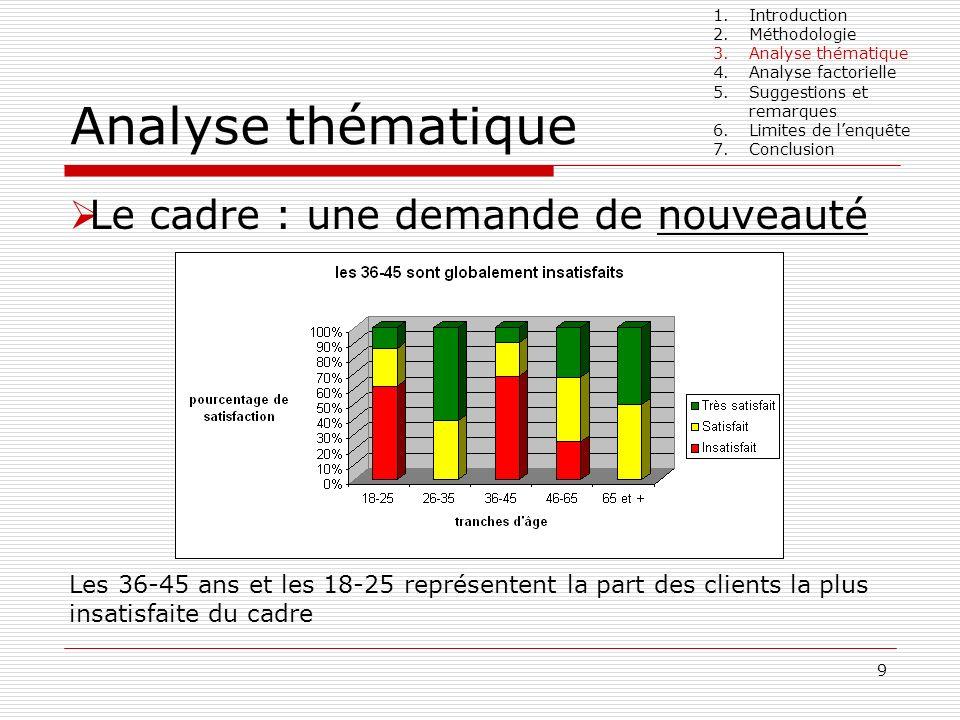 Analyse thématique Le cadre : une demande de nouveauté