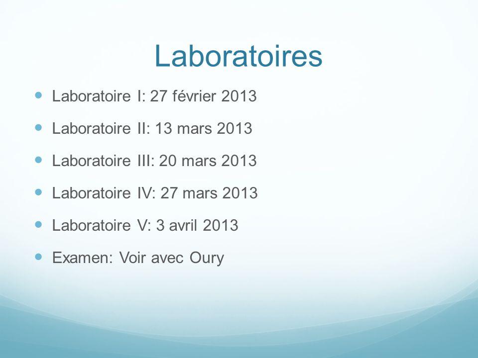 Laboratoires Laboratoire I: 27 février 2013