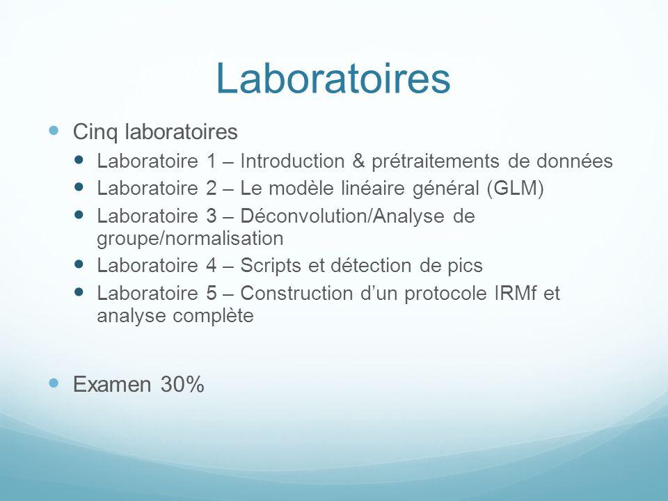 Laboratoires Cinq laboratoires Examen 30%