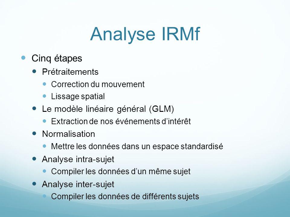 Analyse IRMf Cinq étapes Prétraitements