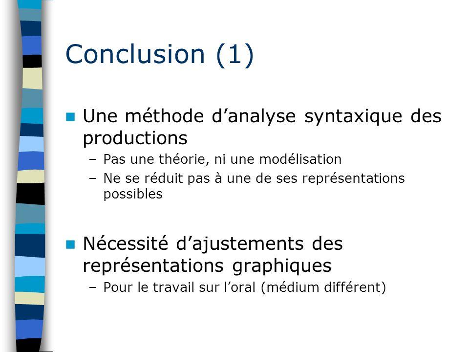 Conclusion (1) Une méthode d'analyse syntaxique des productions