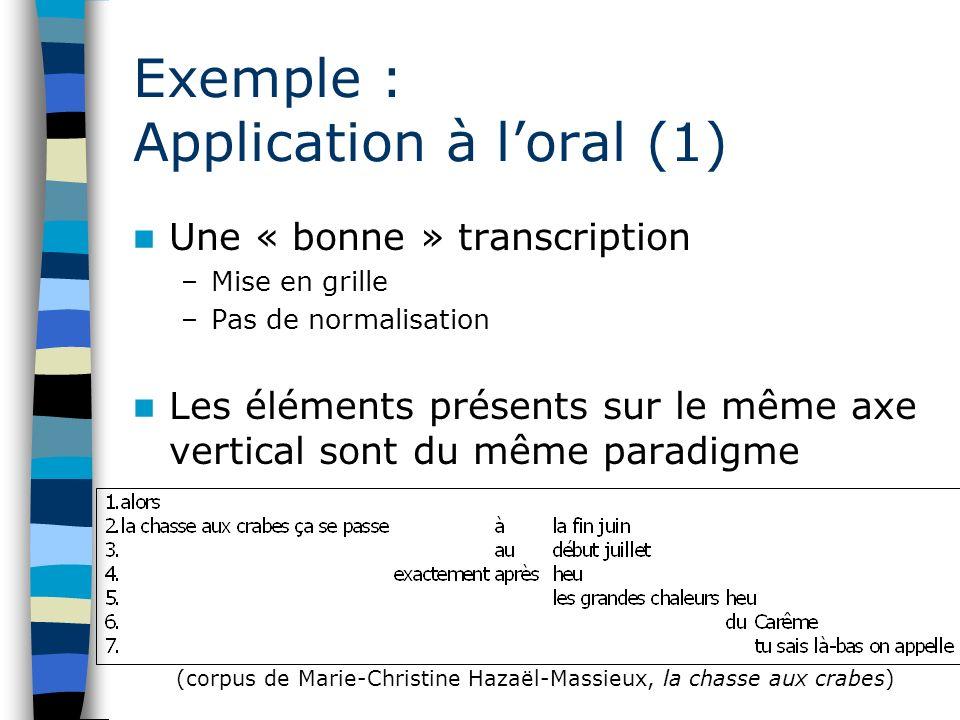 Exemple : Application à l'oral (1)