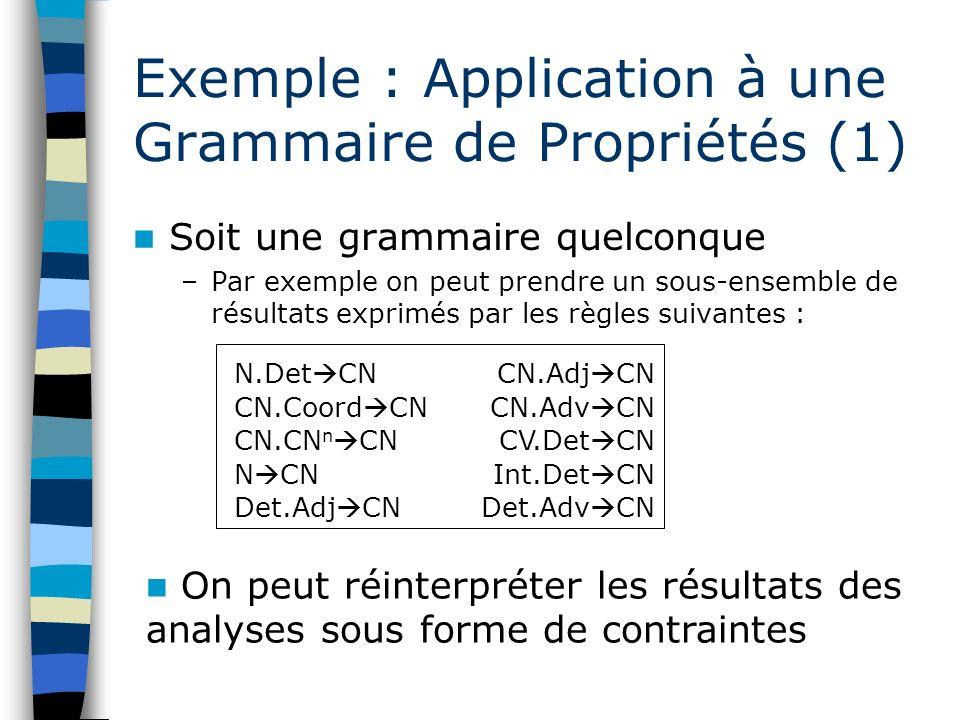 Exemple : Application à une Grammaire de Propriétés (1)