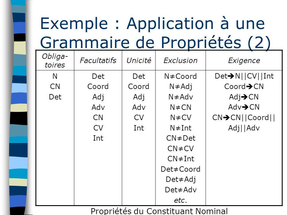 Exemple : Application à une Grammaire de Propriétés (2)