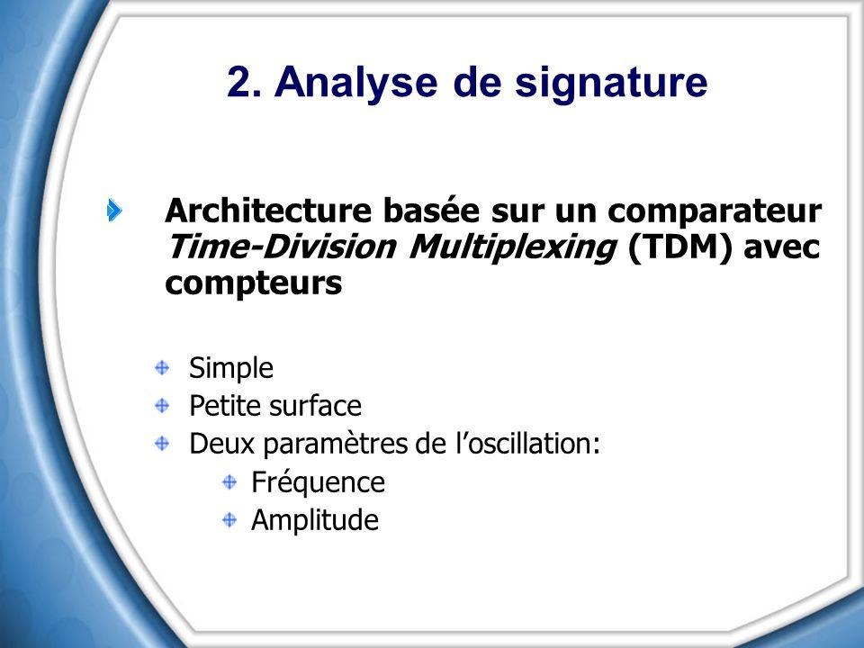 2. Analyse de signature Architecture basée sur un comparateur Time-Division Multiplexing (TDM) avec compteurs.