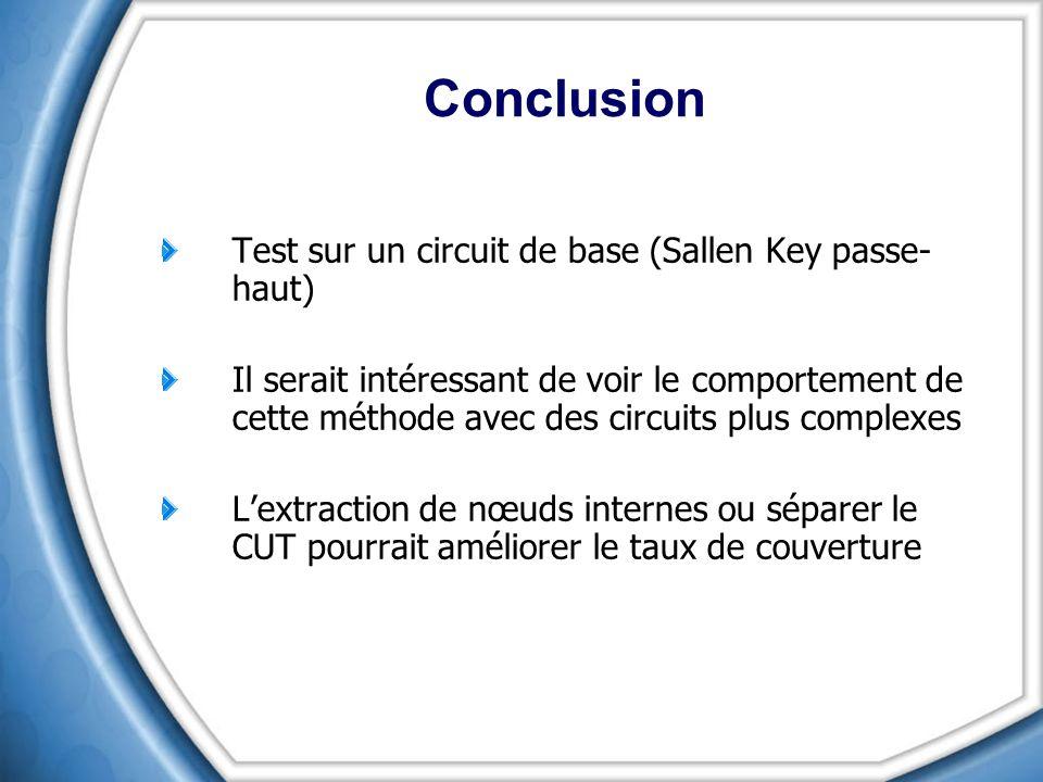 Conclusion Test sur un circuit de base (Sallen Key passe-haut)