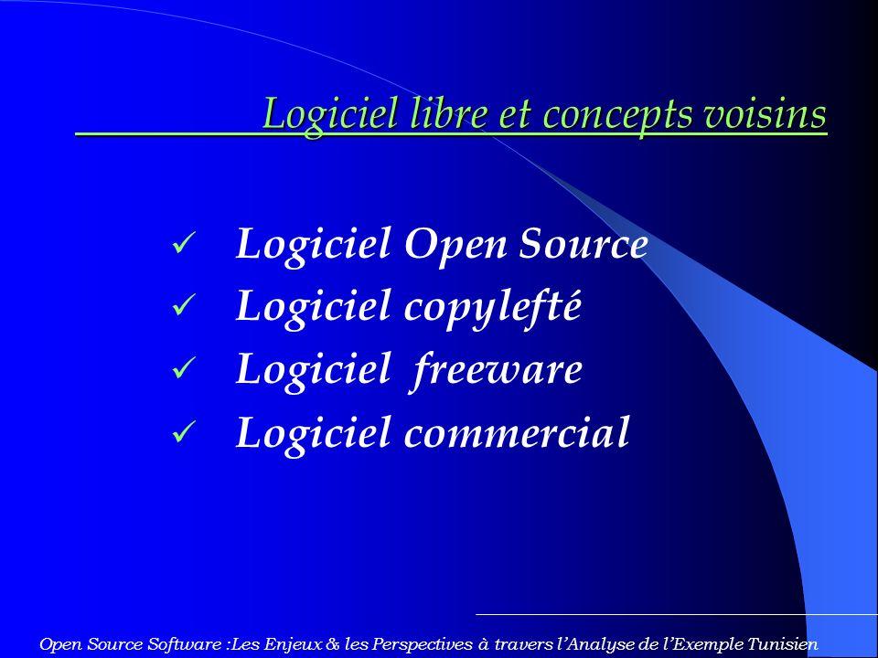 Logiciel libre et concepts voisins