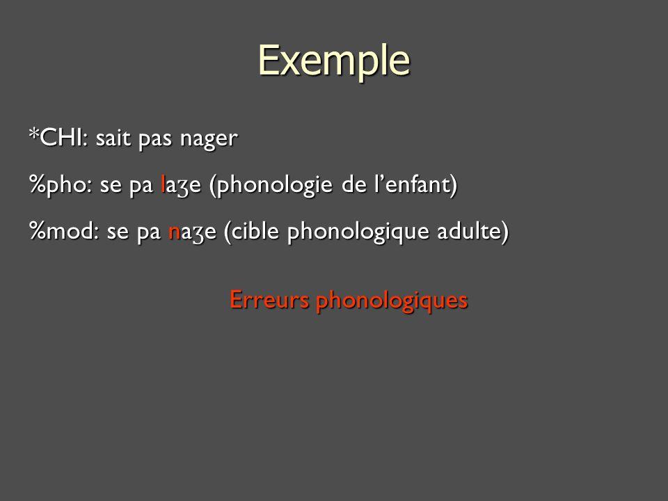 Exemple *CHI: sait pas nager %pho: se pa laʒe (phonologie de l'enfant)