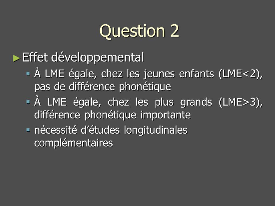 Question 2 Effet développemental