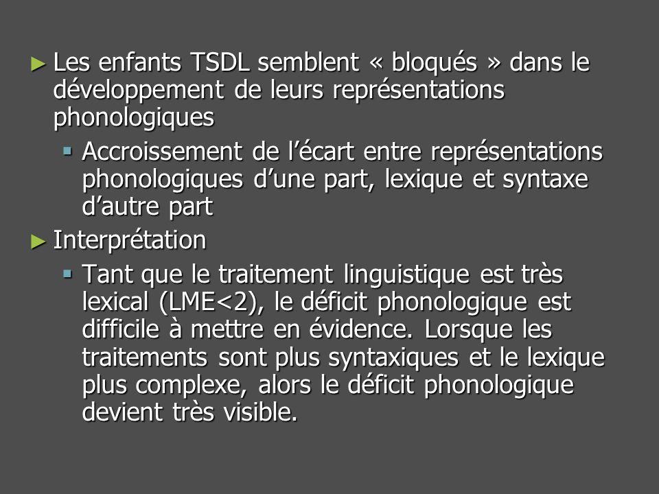 Les enfants TSDL semblent « bloqués » dans le développement de leurs représentations phonologiques