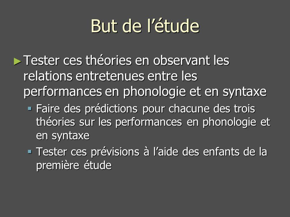 But de l'étude Tester ces théories en observant les relations entretenues entre les performances en phonologie et en syntaxe.