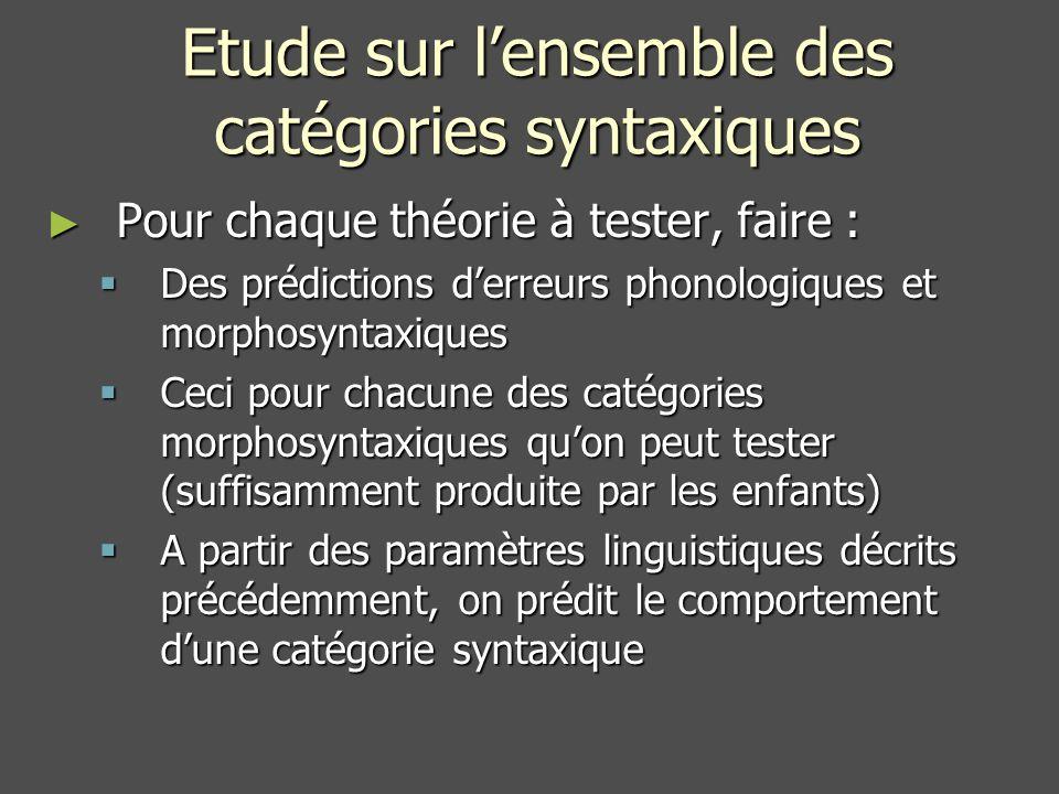 Etude sur l'ensemble des catégories syntaxiques