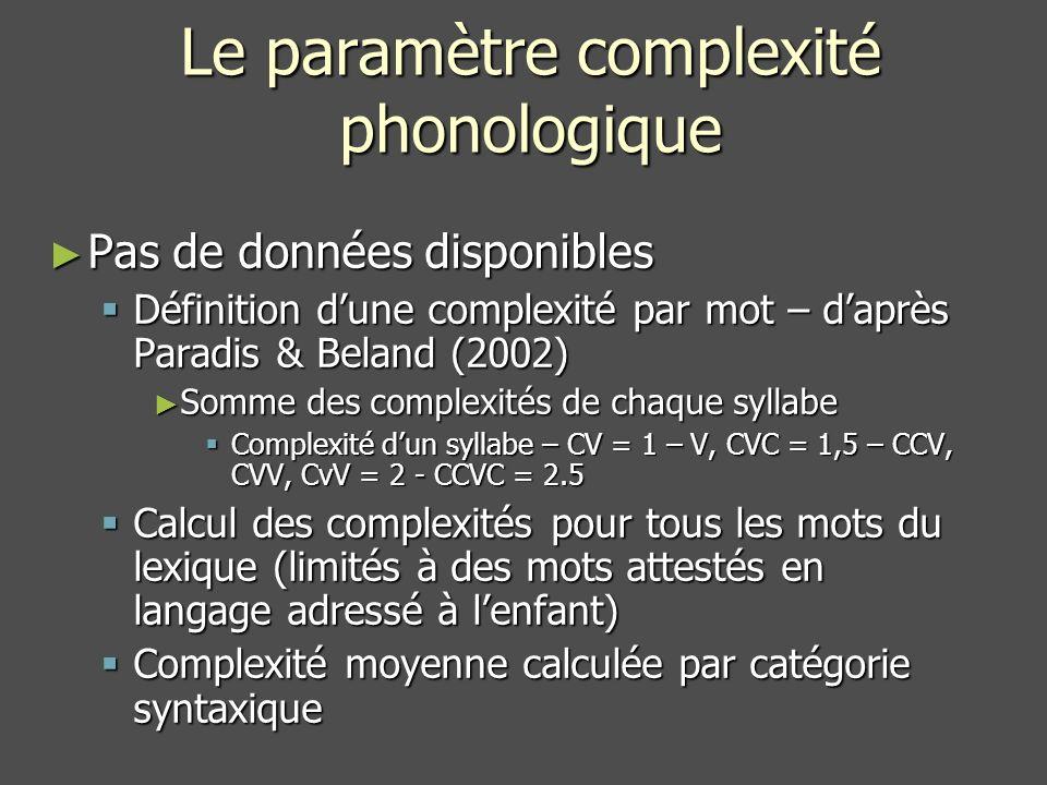 Le paramètre complexité phonologique