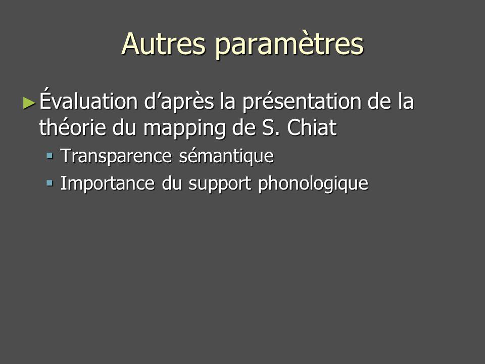 Autres paramètres Évaluation d'après la présentation de la théorie du mapping de S. Chiat. Transparence sémantique.