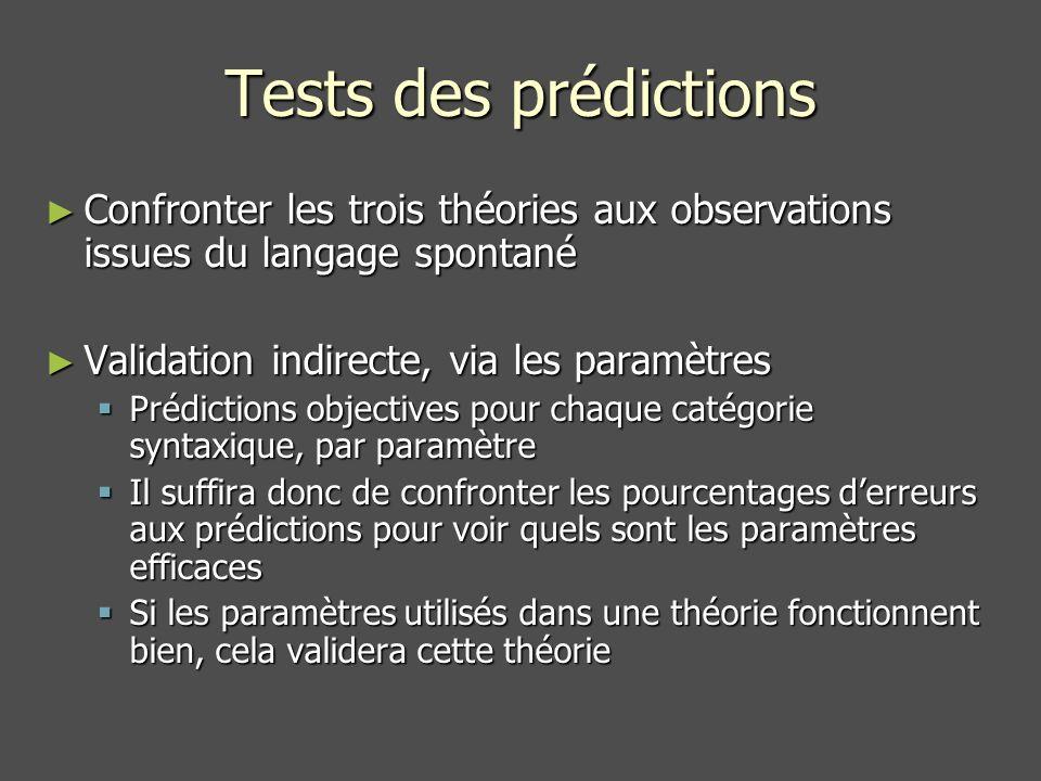 Tests des prédictions Confronter les trois théories aux observations issues du langage spontané. Validation indirecte, via les paramètres.