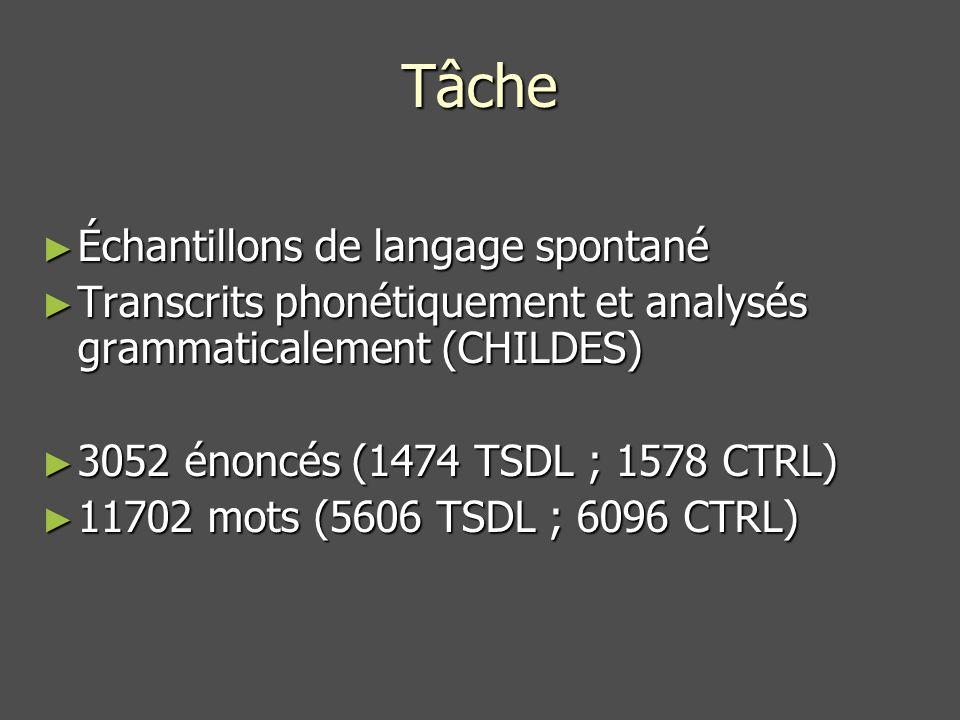 Tâche Échantillons de langage spontané