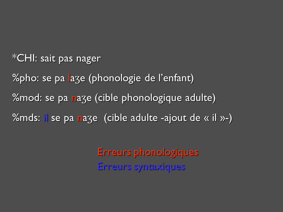 *CHI: sait pas nager %pho: se pa laʒe (phonologie de l'enfant) %mod: se pa naʒe (cible phonologique adulte)