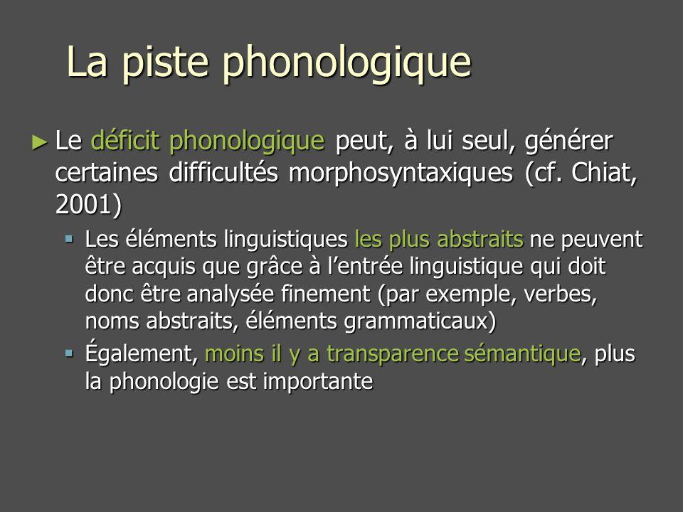 La piste phonologique Le déficit phonologique peut, à lui seul, générer certaines difficultés morphosyntaxiques (cf. Chiat, 2001)