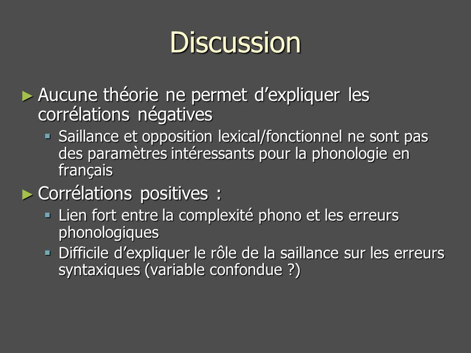 Discussion Aucune théorie ne permet d'expliquer les corrélations négatives.