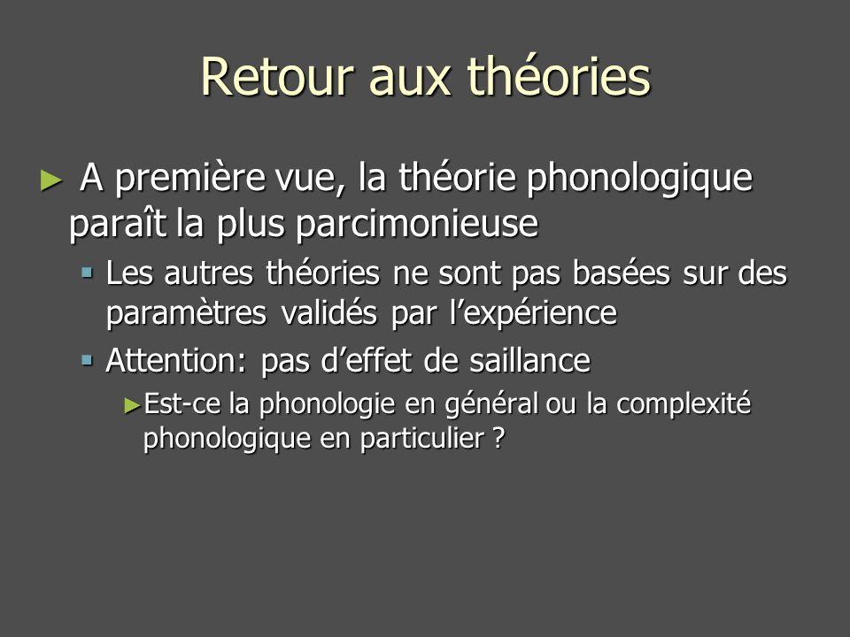 Retour aux théories A première vue, la théorie phonologique paraît la plus parcimonieuse.