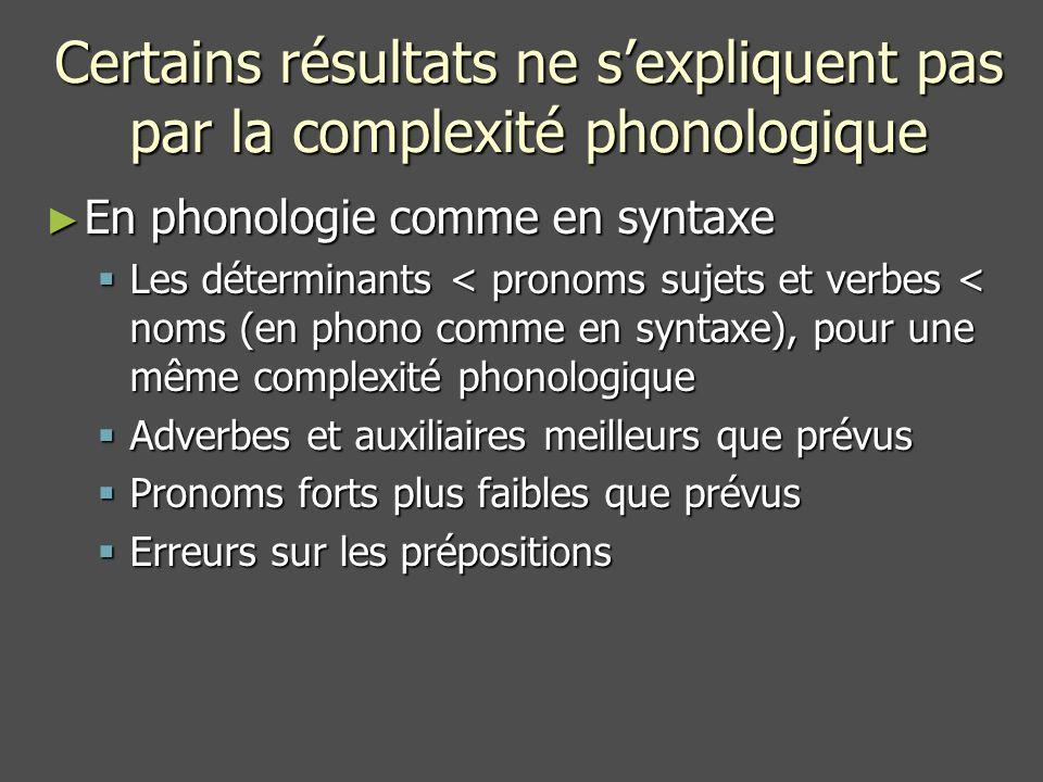 Certains résultats ne s'expliquent pas par la complexité phonologique