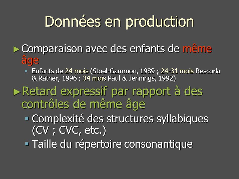 Données en production Comparaison avec des enfants de même âge.