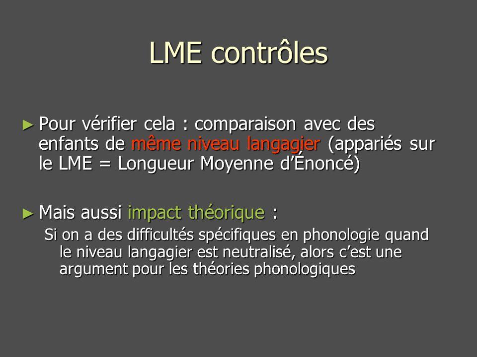 LME contrôles Pour vérifier cela : comparaison avec des enfants de même niveau langagier (appariés sur le LME = Longueur Moyenne d'Énoncé)