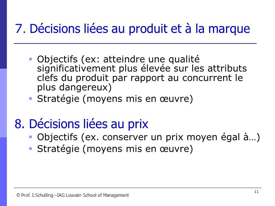 7. Décisions liées au produit et à la marque