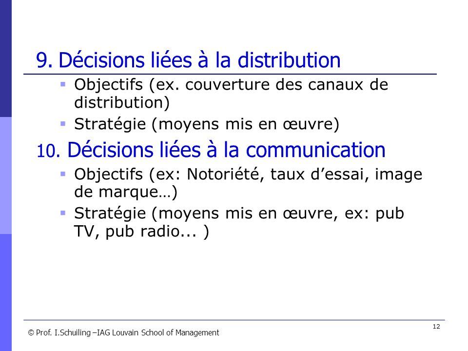 9. Décisions liées à la distribution