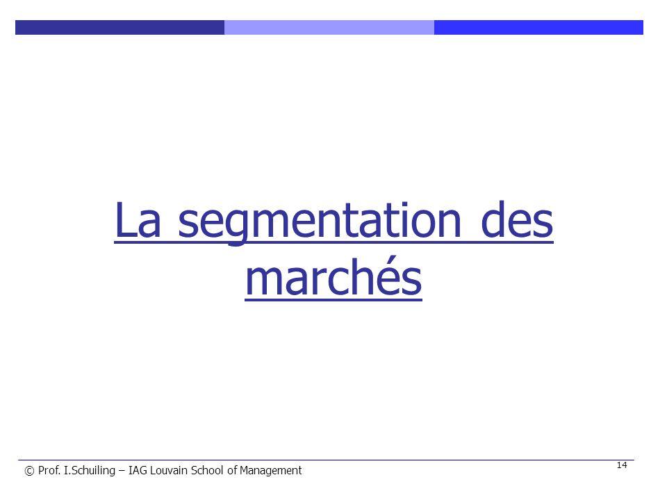 La segmentation des marchés