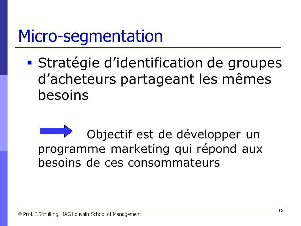 Micro-segmentation Stratégie d'identification de groupes d'acheteurs partageant les mêmes besoins.