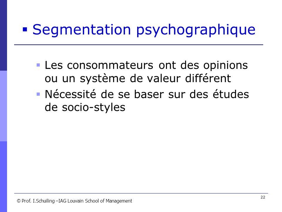 Segmentation psychographique