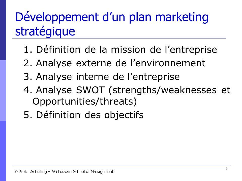 Développement d'un plan marketing stratégique