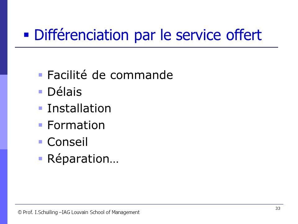 Différenciation par le service offert