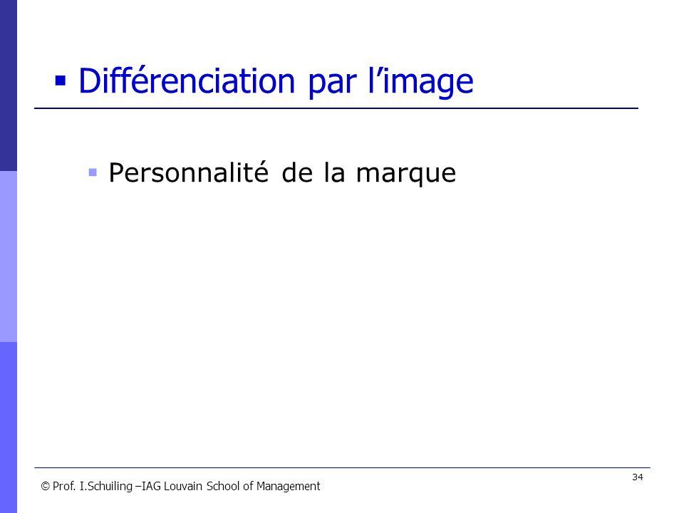Différenciation par l'image