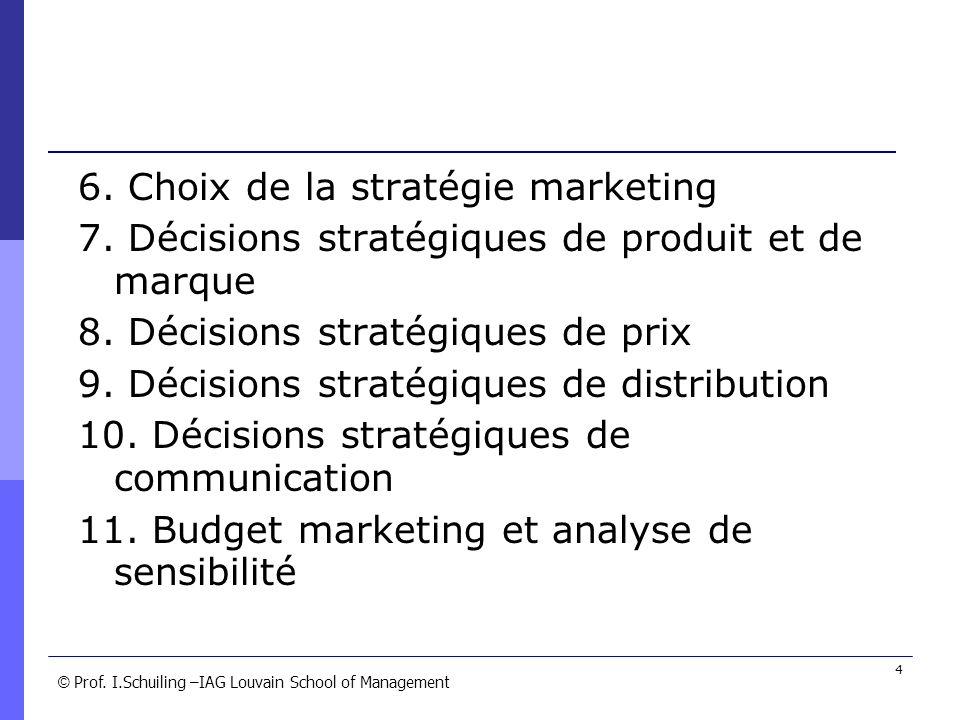 6. Choix de la stratégie marketing