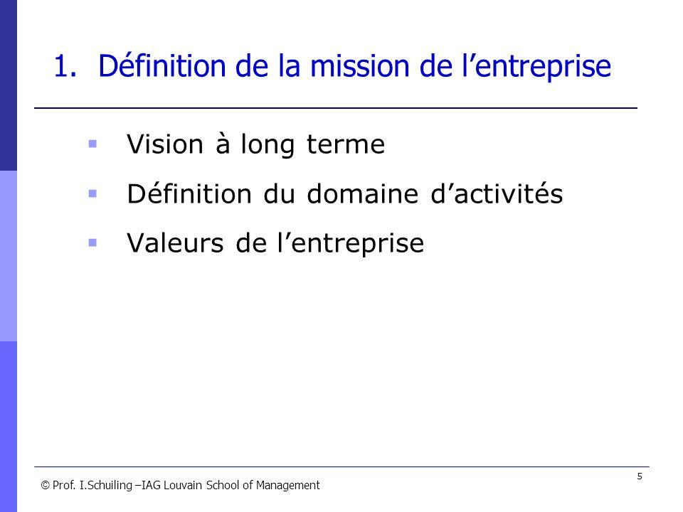 Définition de la mission de l'entreprise