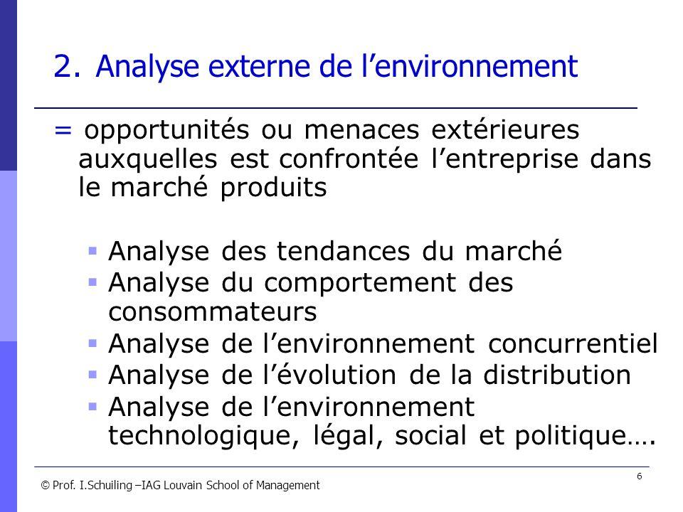 2. Analyse externe de l'environnement